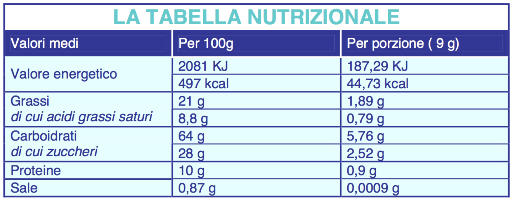 tabella-nutrizionale